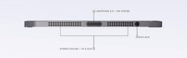 iPhone 6 с технологией солнечной зарядки