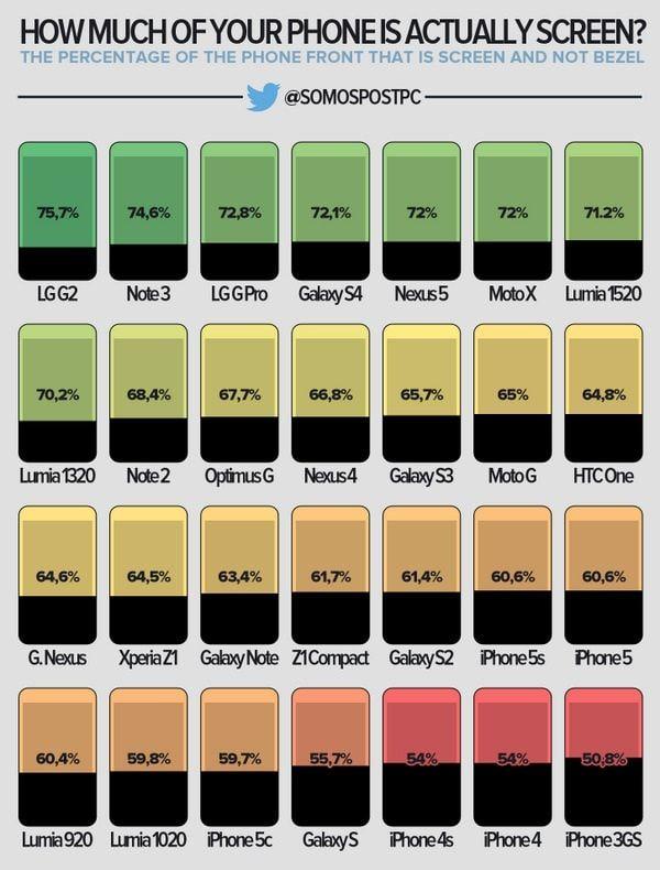 Сколько места занимает рамка экрана