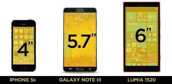 Размеры дисплеев смартфонов