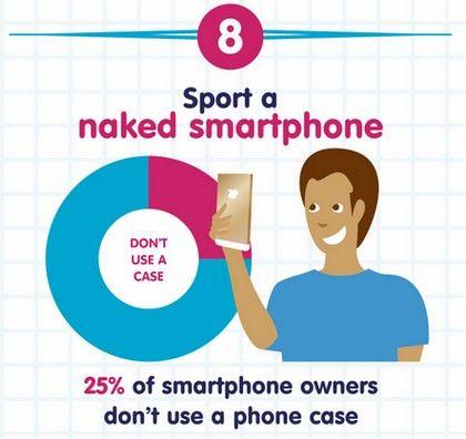 10 ошибок пользователей смартфонов