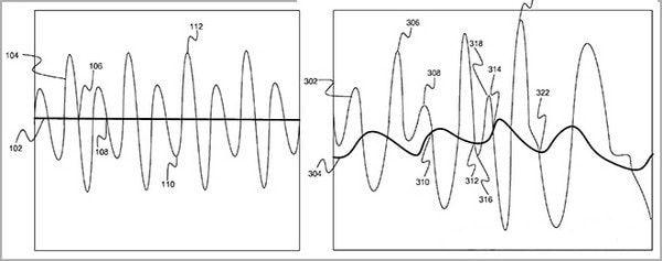 Apple запатентовала «умный» шагомер