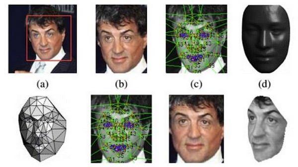 технология распознавания лиц на Facebook