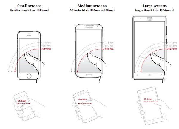 Как подобрать смартфон