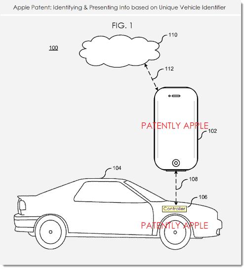 Apple готовит интерактивного помощника