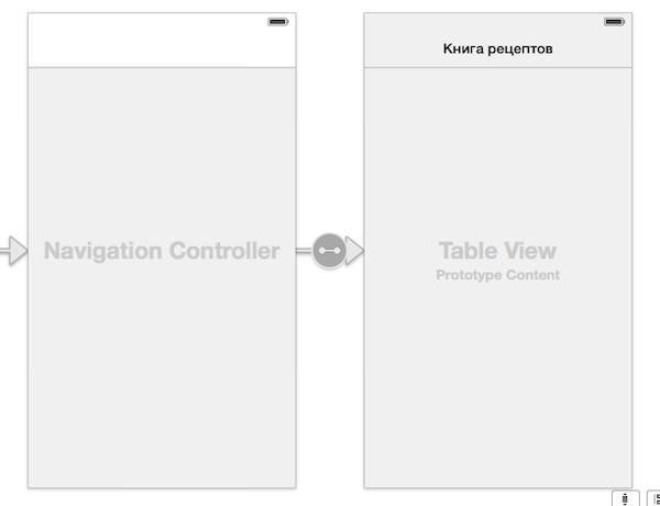 Дизайн приложения в Storyboard