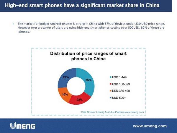 iphone-china-2