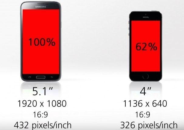 samsung galaxy s5 и iPhone 5s
