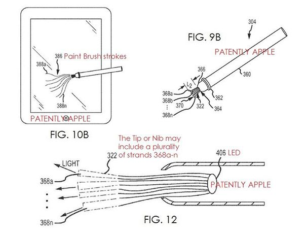Патент apple стилус с кистью