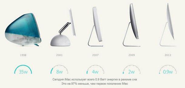 Apple и забота об окружающей среде