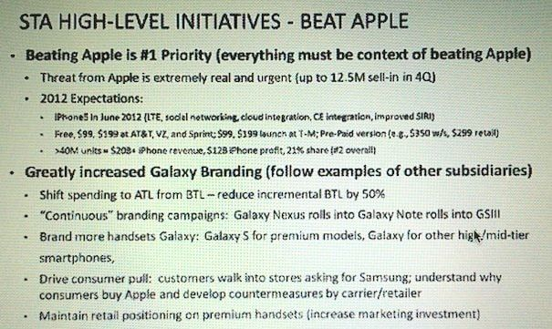 Samsung plan 2012