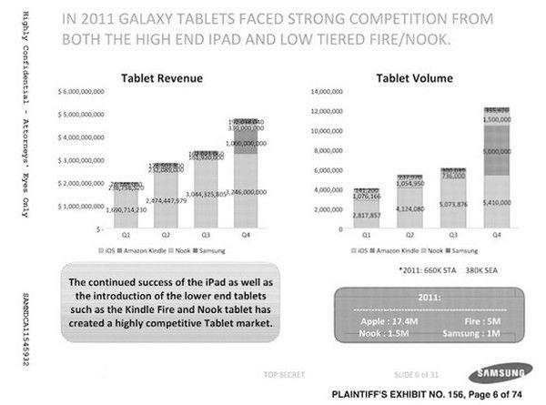 Samsung вводит в заблуждение