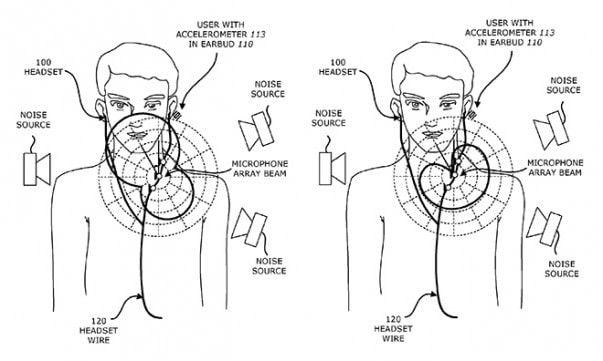 Расположение микрофонов в наушниках патент Apple
