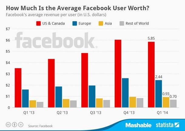 Мессенджер Facebook