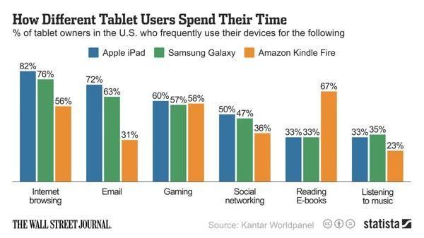 Владельцам iPad
