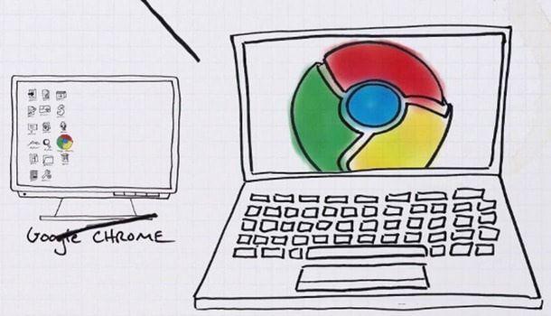 6 расширений для Chrome