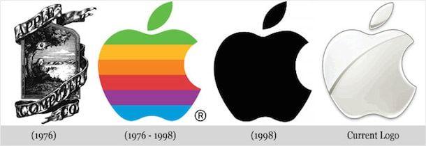 как изменялся логотип apple