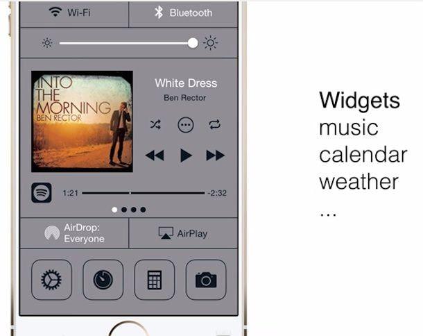 iOS 8 пункт управления