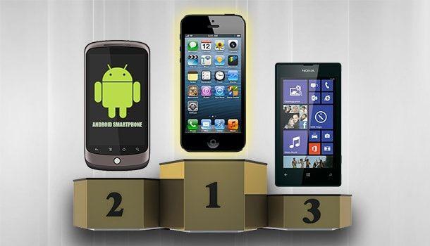 Пьедестал смартфонов