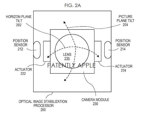 стабилизация изображения с камеры iPhone 6