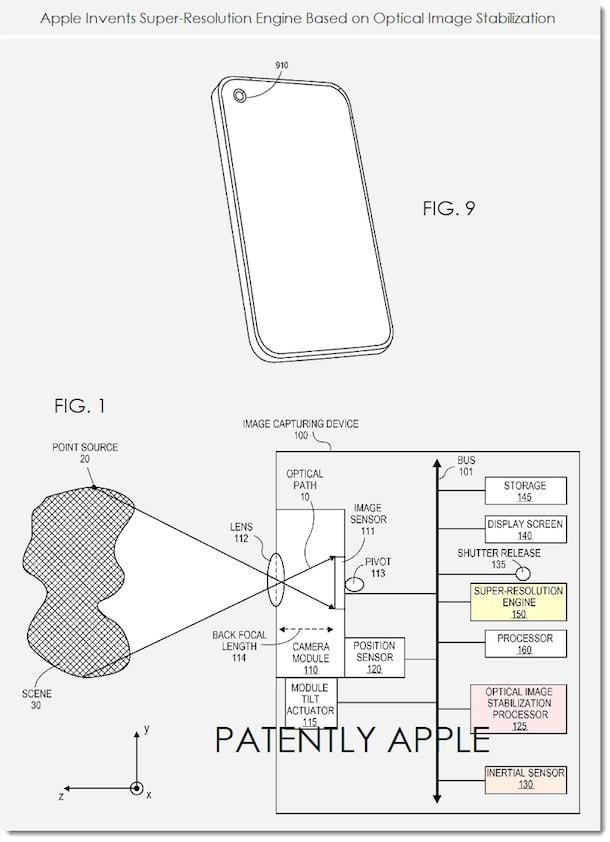 супер разрешение камеры iPhone 6