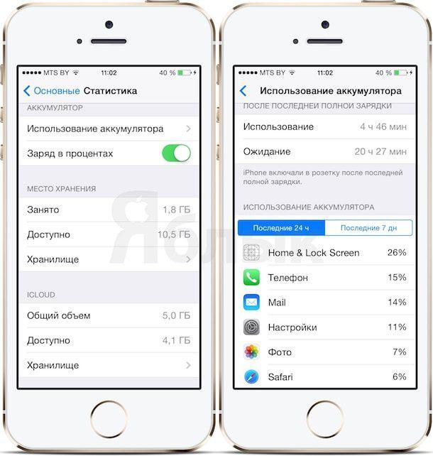 Использование аккумулятора приложениями в iOS 8