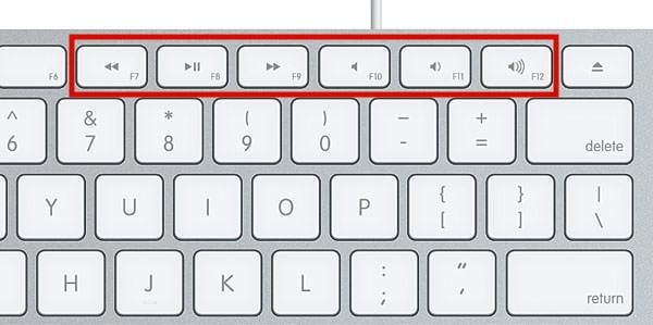 Кнопки для управления музыкой в iTunes на клавиатуре Apple