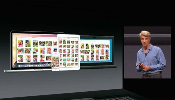 iCloud фото