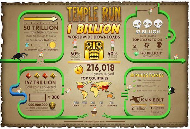 temple run для iPhone и iPad