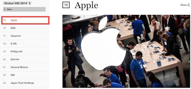 apple fortune 500