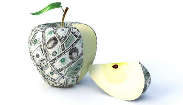 прибыль Apple
