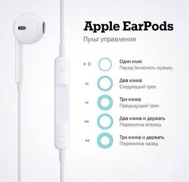 как управлять iPhone наушниками Apple