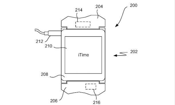 часы Apple iTime