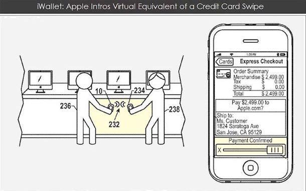 iwallet - кошелек Apple