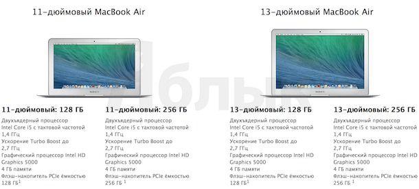 Модели MacBook Air 2014 года