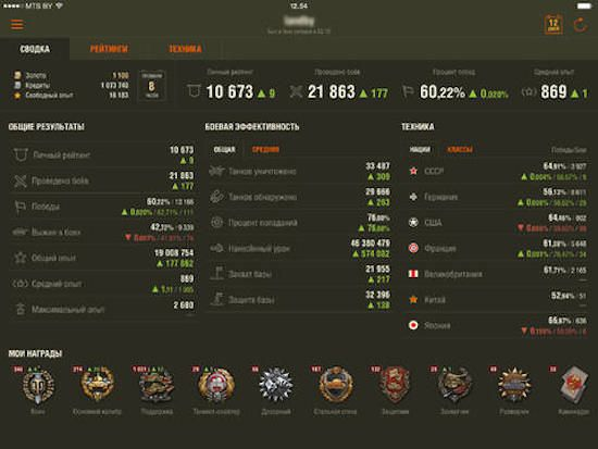 world of tanks assistant для iPhone и iPad