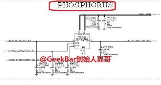 «Phosphorous»