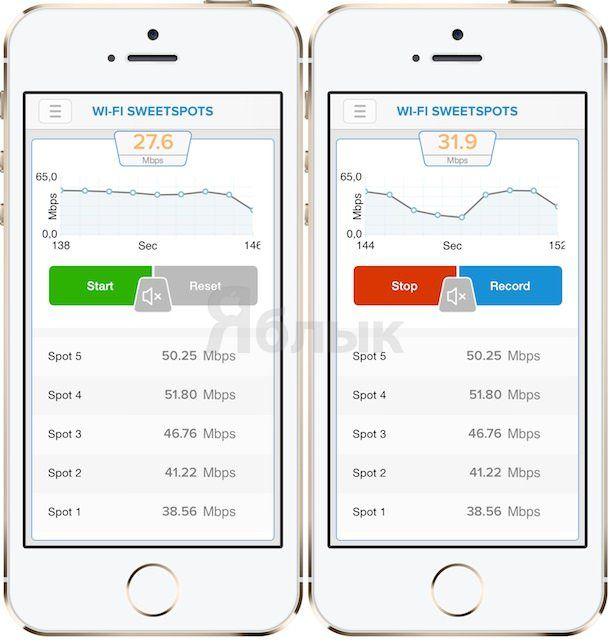 WiFi SweetSpots для iPhone определит скорость передачи данных по локальной сети Wi-Fi