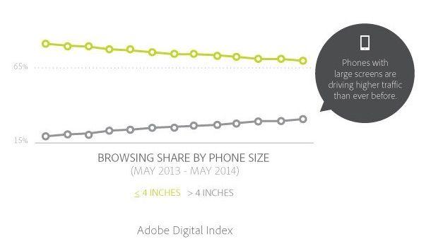 iPhone с большим экраном
