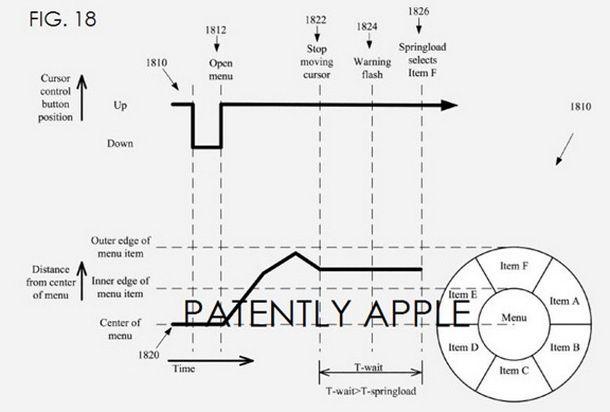 iOS и OS X