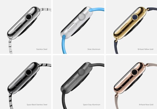 Apple Watch материалы