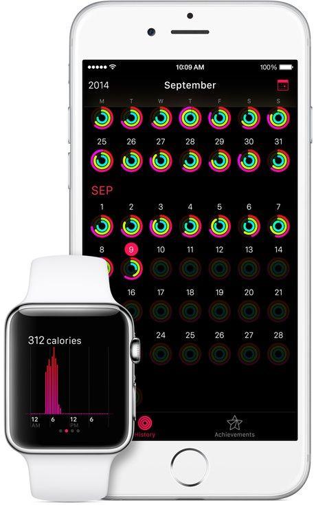 Apple Watch iPhone 6 track fitness progress