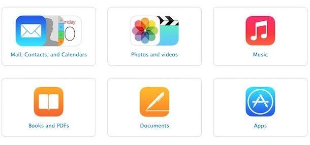 Как перенести контент с Android на Mac