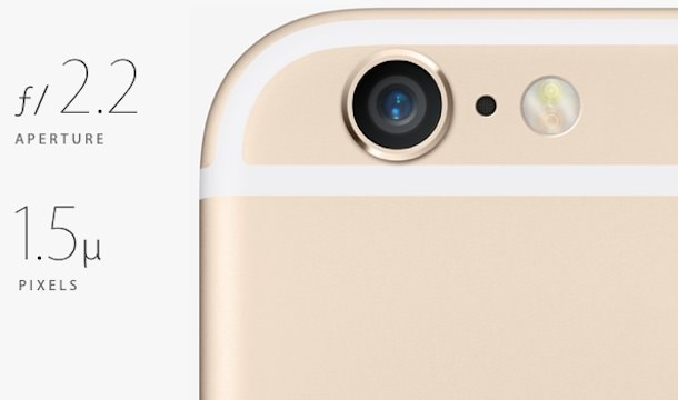 iPhone 6 aperture