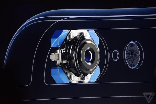 iPhone 6 цифровая стабилизация