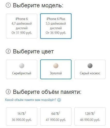 Цена iPhone 6 Plus в России