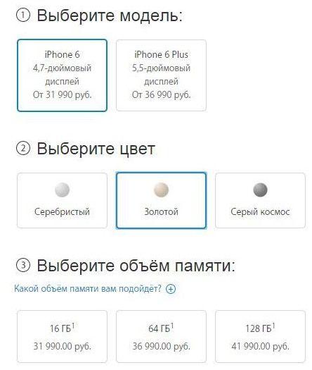 Цена iPhone 6 в России