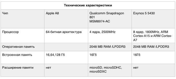 iphone6_specs_compare_3