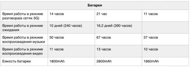 iphone6_specs_compare_4