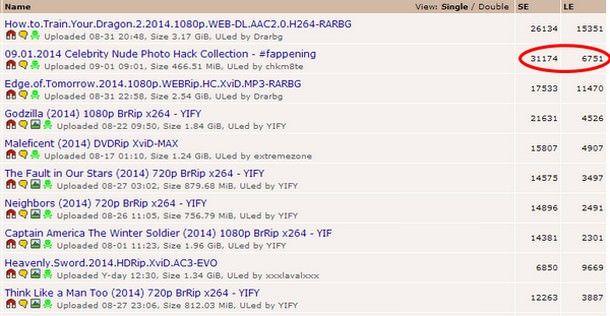 """Раздача с """"голыми знаменитостями из iCloud"""" в топе на Pirate Bay"""