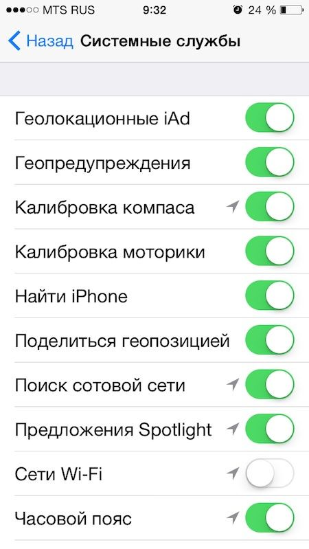 настройки для iOS 8